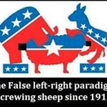 The RIGHT vs LEFT paradigm is an ILLUSION