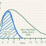 """PCR Testing Scam - """"2nd Wave"""" Hysteria Debunked!!"""