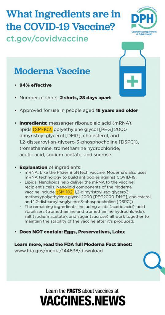 Moderna Vaccine SM 102 600