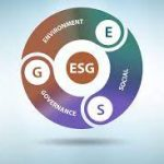 Why Corporations Go Woke. ESG Social Credit Score For Companies - Video